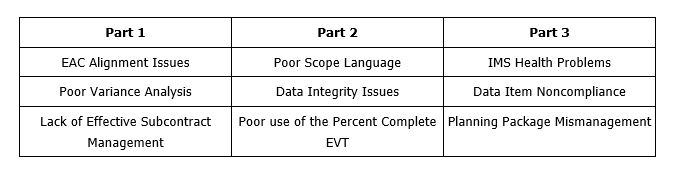 common problems found in evm systems - part 4