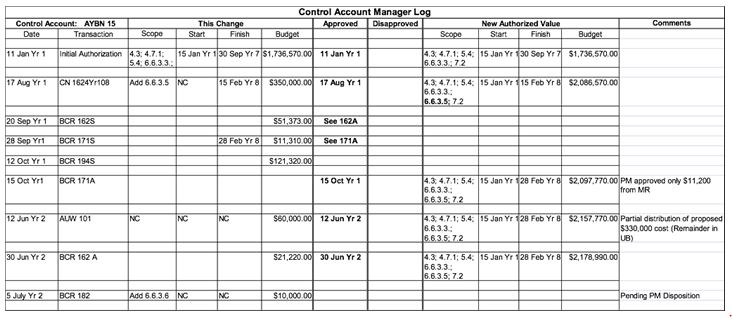 Control Account Manager (CAM) log