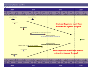 Milestones Professional 2012 Version | Schedules Display Guidelines (SDG) example #5