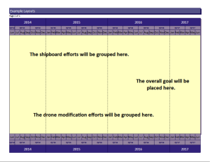 Milestones Professional 2012 Version | Schedules Display Guidelines (SDG) example #2